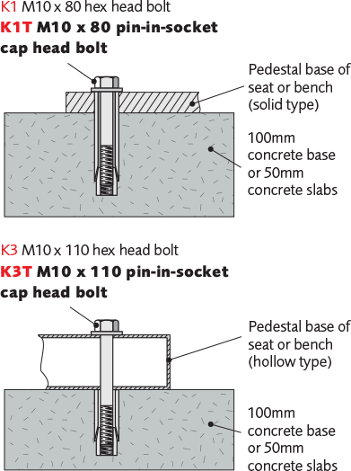 1. Rawl bolts (K2 or K2T)