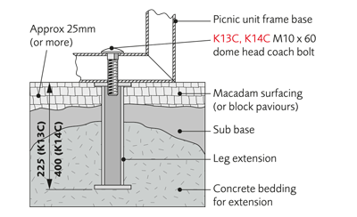 Galvanised ground fixing extensions (K13C or K14C)